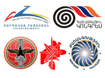 Position of the political parties of Armenia on Turkey and on the European Union